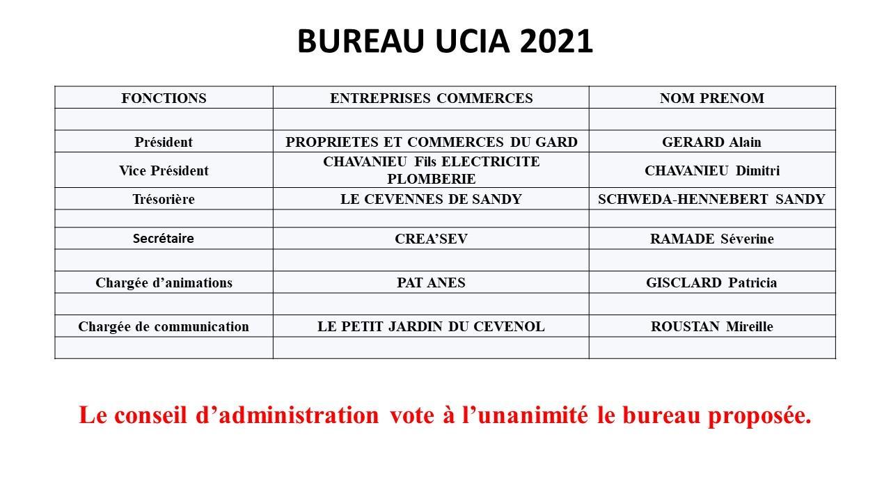 3election conseil administration et bureau 11 03 2021 bureau