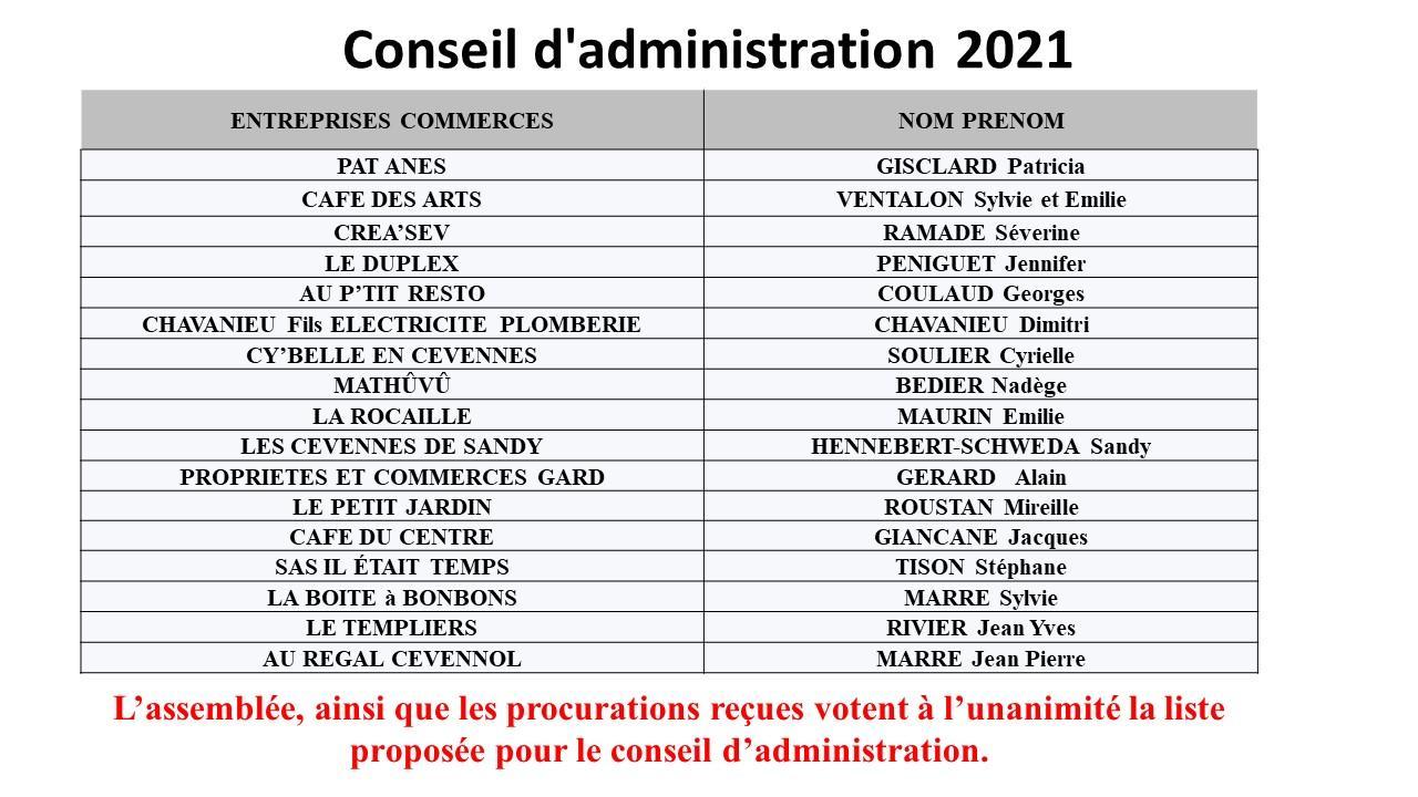 3election conseil administration et bureau 11 03 2021 conseil